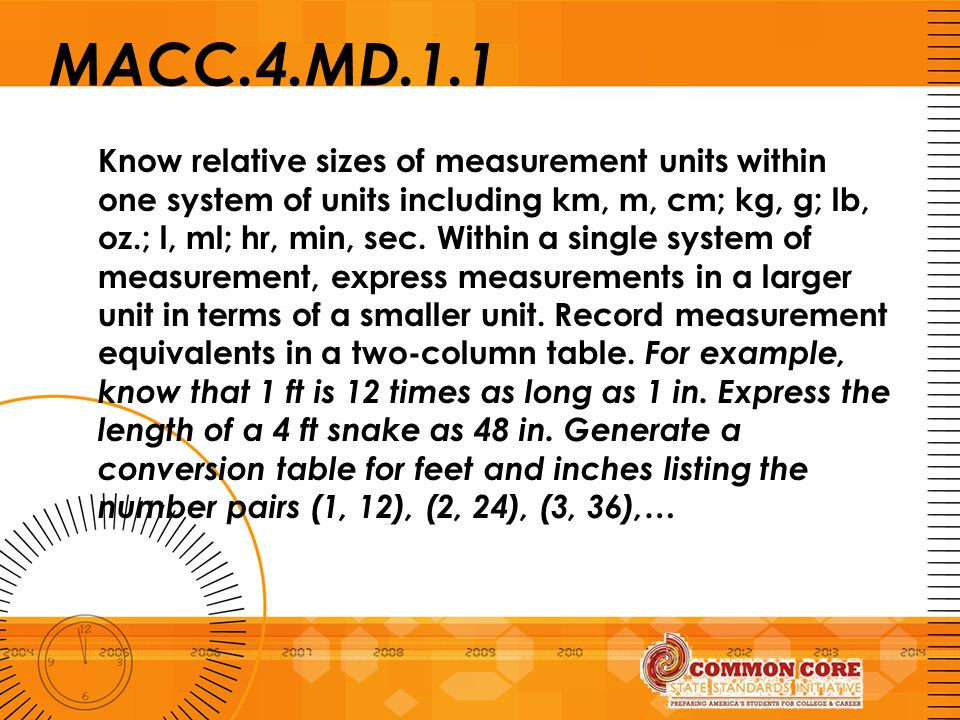 MACC.4.MD.1.1 Know relative sizes of measurement units within one system of units including km, m, cm; kg, g; lb, oz.; l, ml; hr, min, sec. Within a s