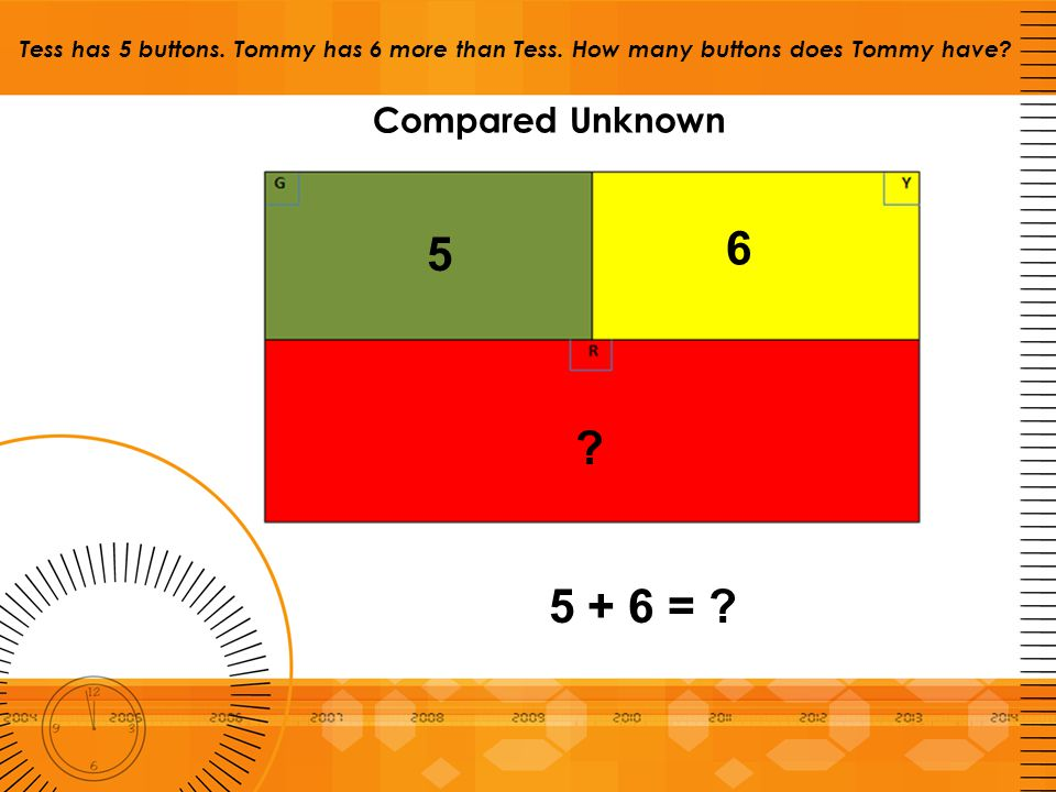 Tess has 5 buttons. Tommy has 6 more than Tess. How many buttons does Tommy have? 5 6 ? Compared Unknown 5 + 6 = ?