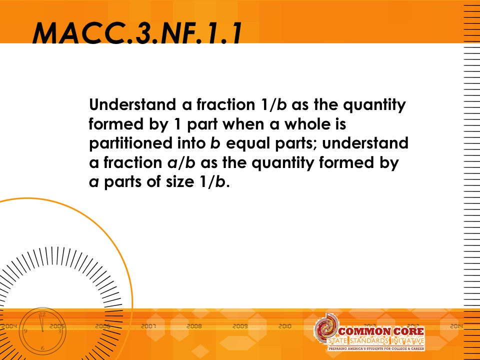 MACC.3.NF.1.1 Understand a fraction 1/ b as the quantity formed by 1 part when a whole is partitioned into b equal parts; understand a fraction a / b
