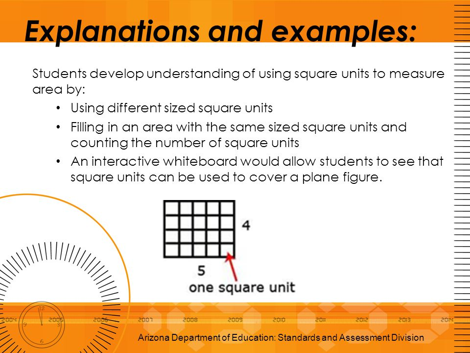 Explanations and examples: Students develop understanding of using square units to measure area by: Using different sized square units Filling in an a
