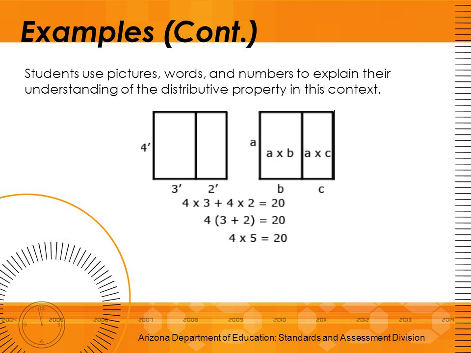 Examples (Cont.) Arizona Department of Education: Standards and Assessment Division Students use pictures, words, and numbers to explain their underst