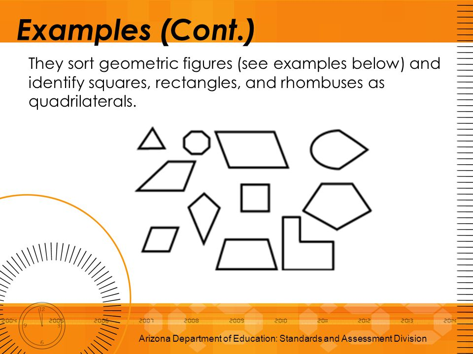 Examples (Cont.) They sort geometric figures (see examples below) and identify squares, rectangles, and rhombuses as quadrilaterals. Arizona Departmen