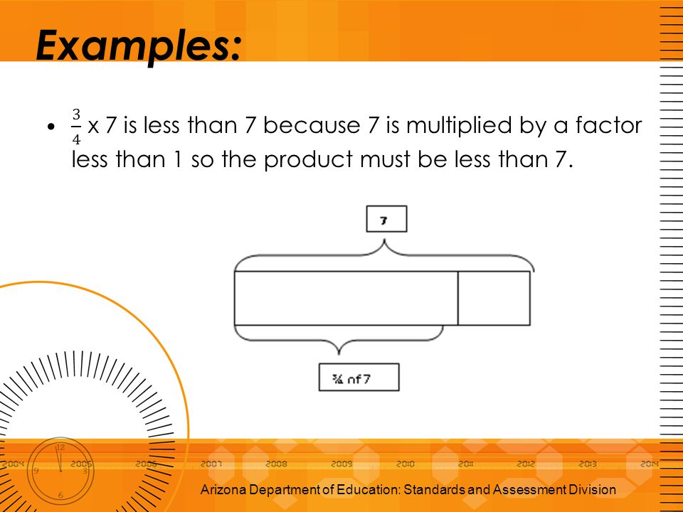 Examples: Arizona Department of Education: Standards and Assessment Division