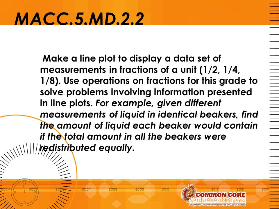 MACC.5.MD.2.2 Make a line plot to display a data set of measurements in fractions of a unit (1/2, 1/4, 1/8). Use operations on fractions for this grad
