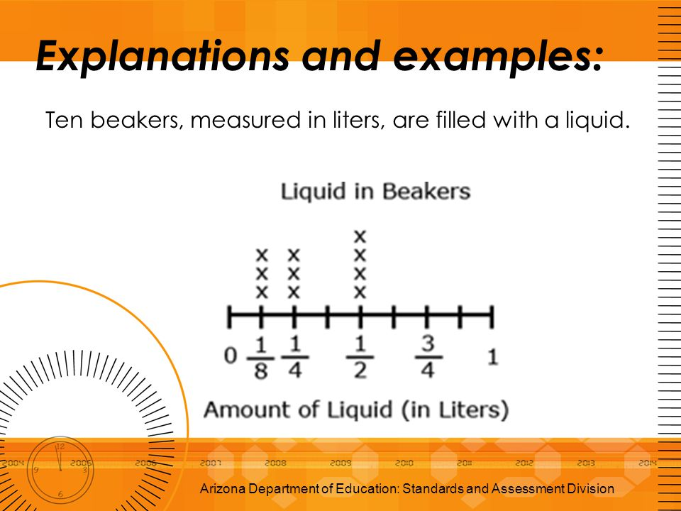 Explanations and examples: Ten beakers, measured in liters, are filled with a liquid. Arizona Department of Education: Standards and Assessment Divisi