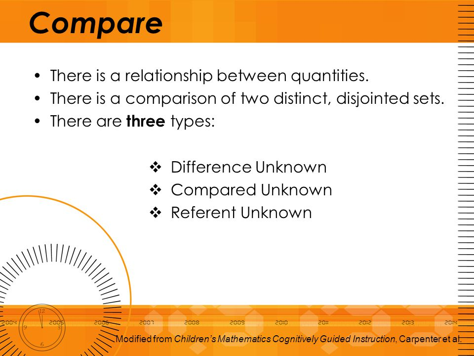 Compare There is a relationship between quantities. There is a comparison of two distinct, disjointed sets. There are three types:  Difference Unknow
