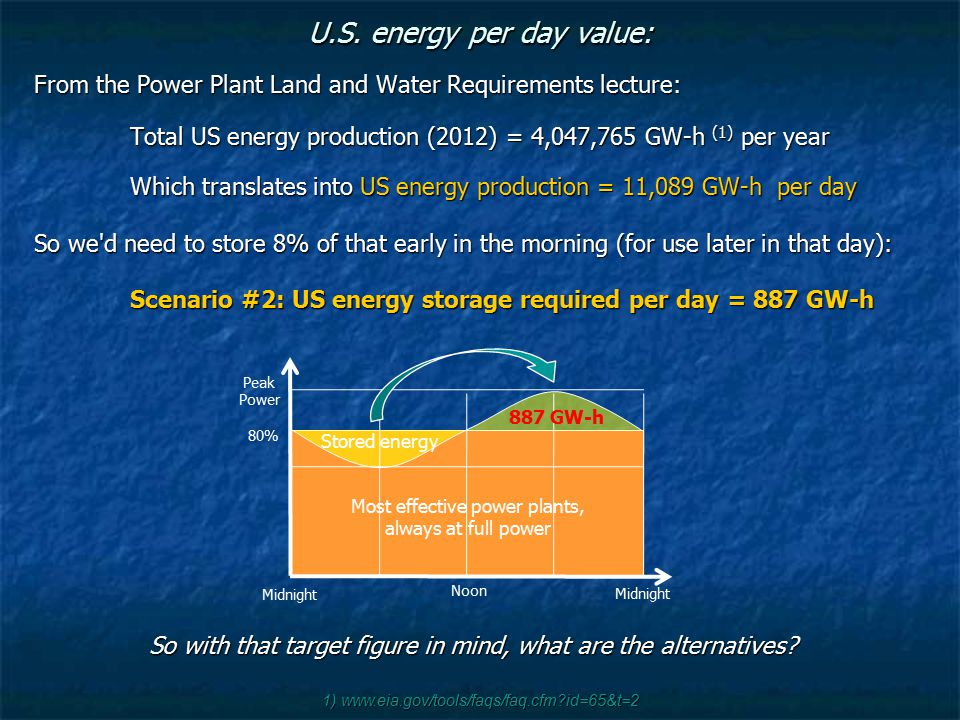 1) www.eia.gov/tools/faqs/faq.cfm?id=65&t=2 U.S. energy per day value: From the Power Plant Land and Water Requirements lecture: Total US energy produ