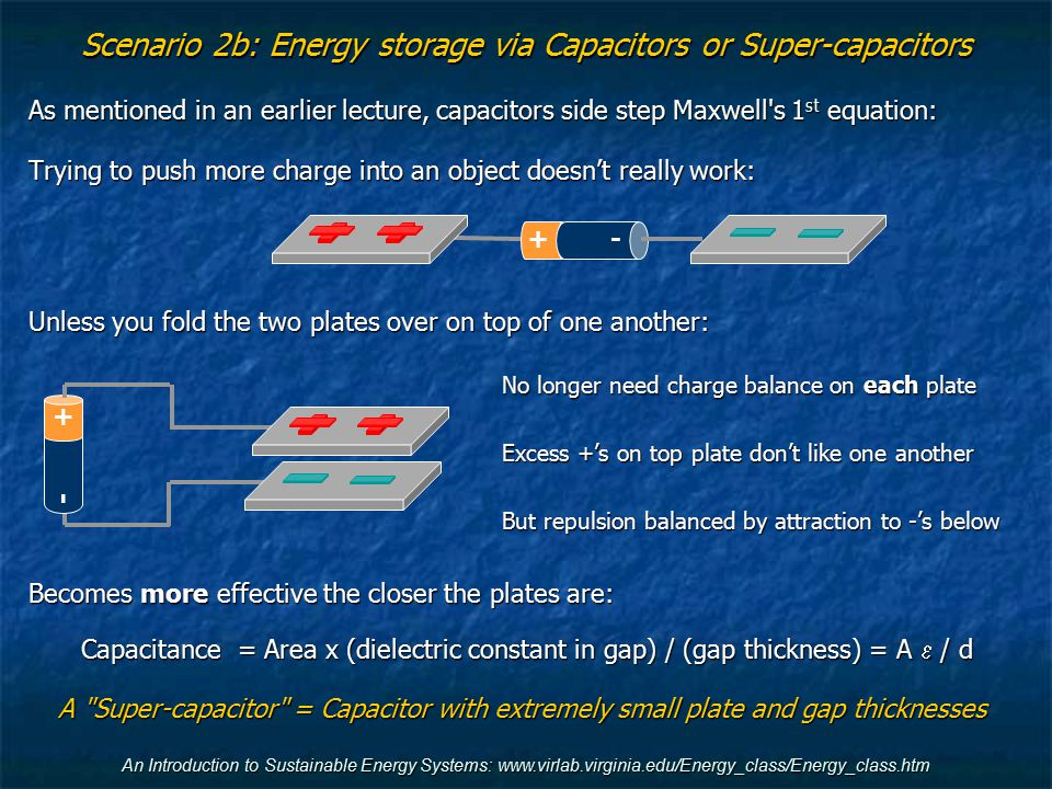 Scenario 2b: Energy storage via Capacitors or Super-capacitors As mentioned in an earlier lecture, capacitors side step Maxwell's 1 st equation: Tryin