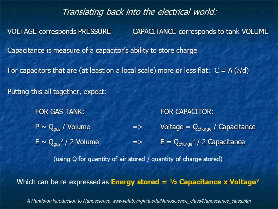 A Hands-on Introduction to Nanoscience: www.virlab.virginia.edu/Nanoscience_class/Nanoscience_class.htm Translating back into the electrical world: VOLTAGE corresponds PRESSURECAPACITANCE corresponds to tank VOLUME Capacitance is measure of a capacitor's ability to store charge For capacitors that are (at least on a local scale) more or less flat: C = A (  /d) Putting this all together, expect: FOR GAS TANK:FOR CAPACITOR: P ~ Q gas / Volume =>Voltage = Q charge / Capacitance E ~ Q gas 2 / 2 Volume=>E = Q charge 2 / 2 Capacitance (using Q for quantity of air stored / quantity of charge stored) Which can be re-expressed as Energy stored = ½ Capacitance x Voltage 2