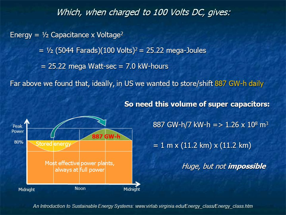 Which, when charged to 100 Volts DC, gives: Energy = ½ Capacitance x Voltage 2 = ½ (5044 Farads)(100 Volts) 2 = 25.22 mega-Joules = 25.22 mega Watt-se