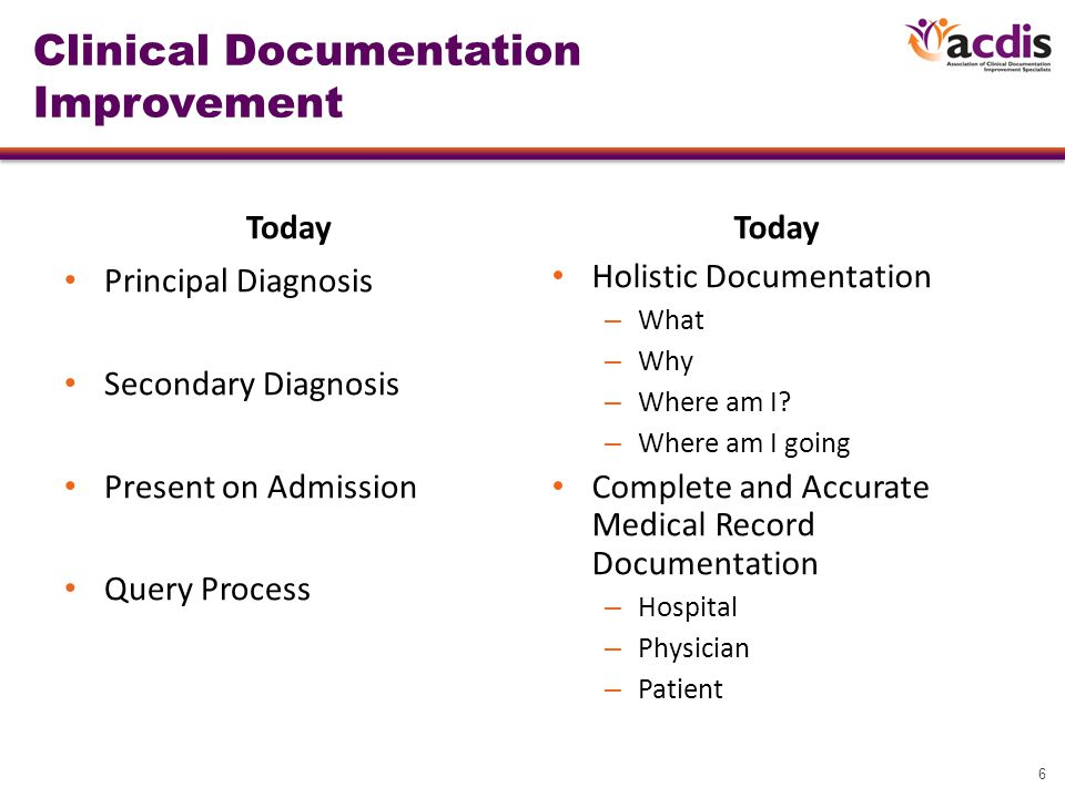 6 Clinical Documentation Improvement Today Principal Diagnosis Secondary Diagnosis Present on Admission Query Process Today Holistic Documentation – What – Why – Where am I.