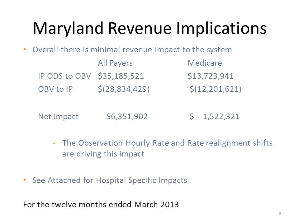 Maryland Revenue Implications For the twelve months ended March 2013 Overall there is minimal revenue impact to the system All PayersMedicare IP ODS to OBV $35,185,521 $13,723,941 OBV to IP$(28,834,429) $(12,201,621) Net Impact $6,351,902 $ 1,522,321 -The Observation Hourly Rate and Rate realignment shifts are driving this impact See Attached for Hospital Specific Impacts 6
