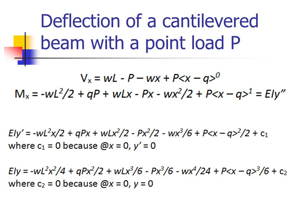 Deflection of a cantilevered beam with a point load P