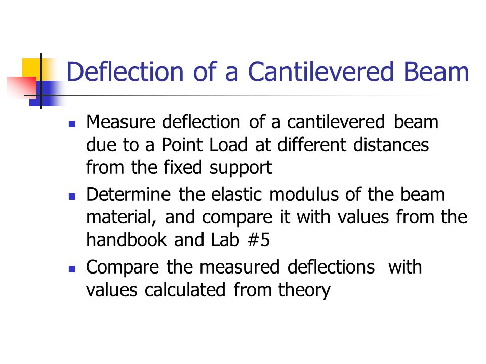 Deflection of a Cantilevered Beam Measure deflection of a cantilevered beam due to a Point Load at different distances from the fixed support Determine the elastic modulus of the beam material, and compare it with values from the handbook and Lab #5 Compare the measured deflections with values calculated from theory