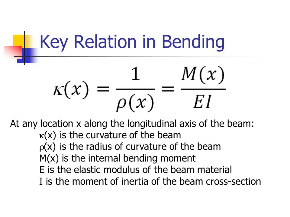 Key Relation in Bending At any location x along the longitudinal axis of the beam:  (x) is the curvature of the beam  (x) is the radius of curvature of the beam M(x) is the internal bending moment E is the elastic modulus of the beam material I is the moment of inertia of the beam cross-section