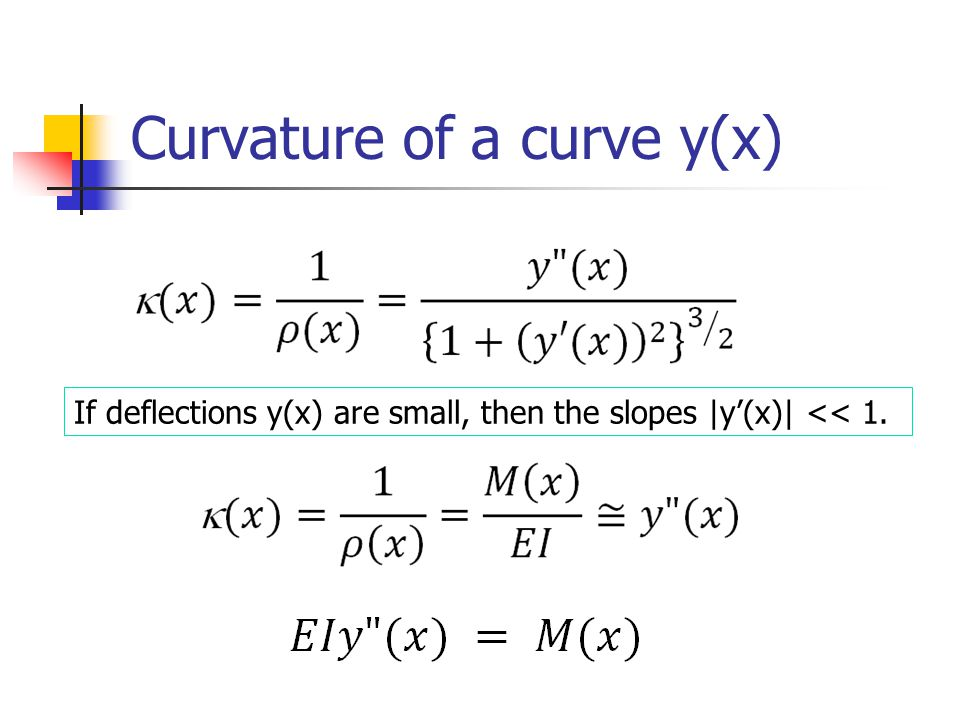Curvature of a curve y(x) If deflections y(x) are small, then the slopes |y'(x)| << 1.
