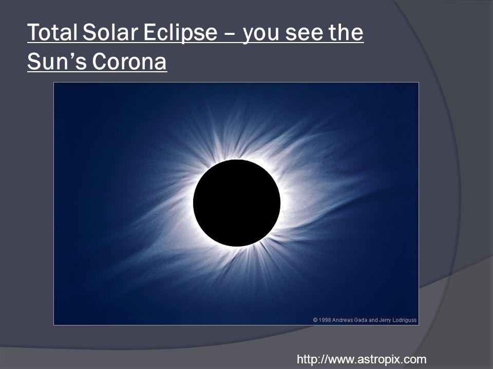 Total Solar Eclipse – you see the Sun's Corona http://www.astropix.com