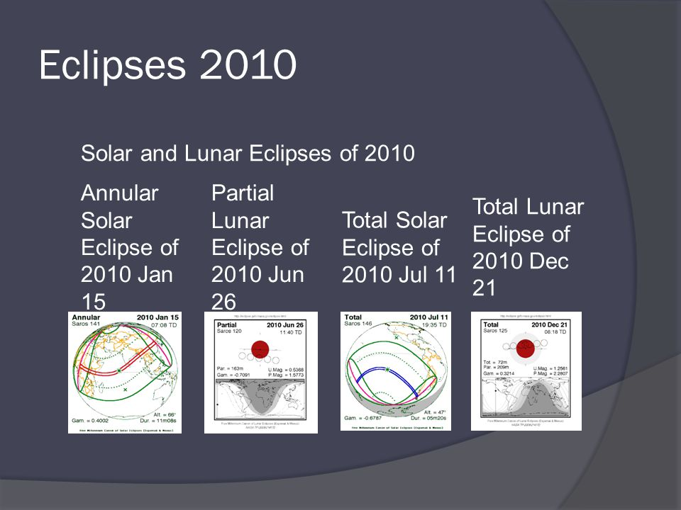 Eclipses 2010 Solar and Lunar Eclipses of 2010 Annular Solar Eclipse of 2010 Jan 15 Partial Lunar Eclipse of 2010 Jun 26 Total Solar Eclipse of 2010 J