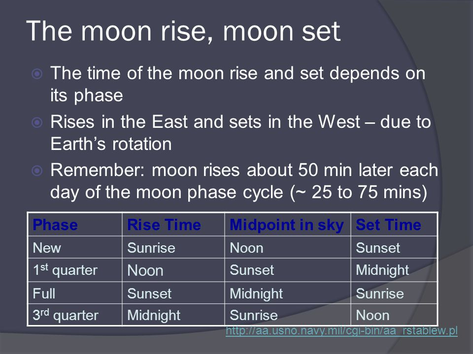 The moon rise, moon set  The time of the moon rise and set depends on its phase  Rises in the East and sets in the West – due to Earth's rotation 