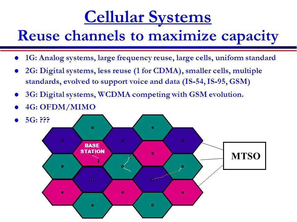 Cellular Systems Reuse channels to maximize capacity 1G: Analog systems, large frequency reuse, large cells, uniform standard 2G: Digital systems, less reuse (1 for CDMA), smaller cells, multiple standards, evolved to support voice and data (IS-54, IS-95, GSM) 3G: Digital systems, WCDMA competing with GSM evolution.