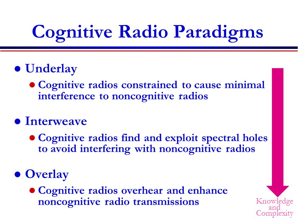 Cognitive Radio Paradigms Underlay Cognitive radios constrained to cause minimal interference to noncognitive radios Interweave Cognitive radios find and exploit spectral holes to avoid interfering with noncognitive radios Overlay Cognitive radios overhear and enhance noncognitive radio transmissions Knowledge and Complexity