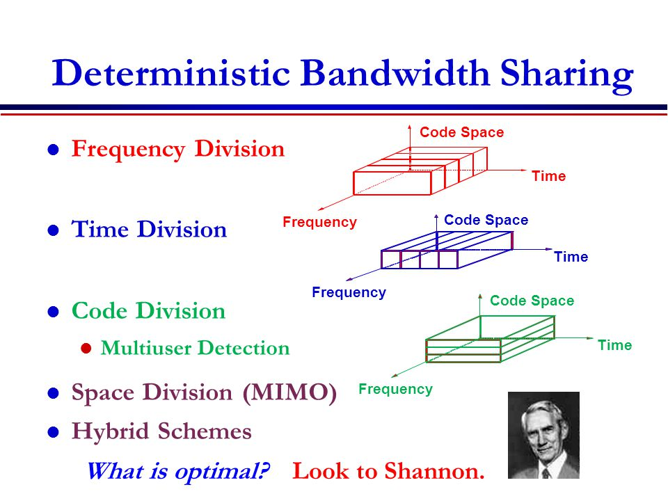Deterministic Bandwidth Sharing Frequency Division Time Division Code Division Multiuser Detection Space Division (MIMO) Hybrid Schemes What is optimal Look to Shannon.