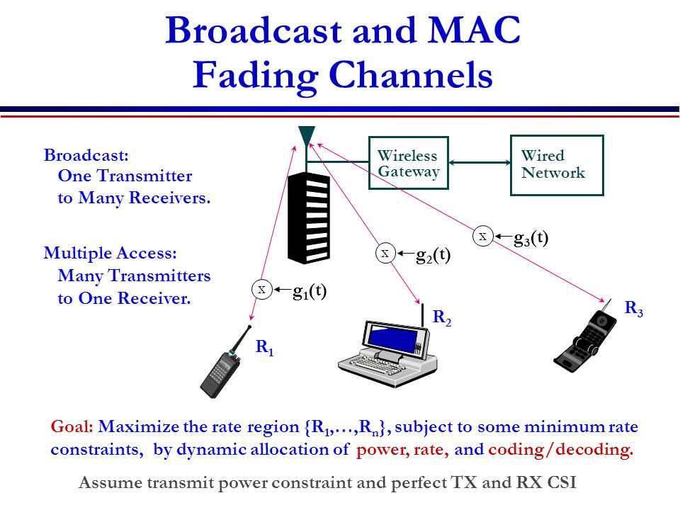 Broadcast and MAC Fading Channels Goal: Maximize the rate region {R 1,…,R n }, subject to some minimum rate constraints, by dynamic allocation of power, rate, and coding/decoding.