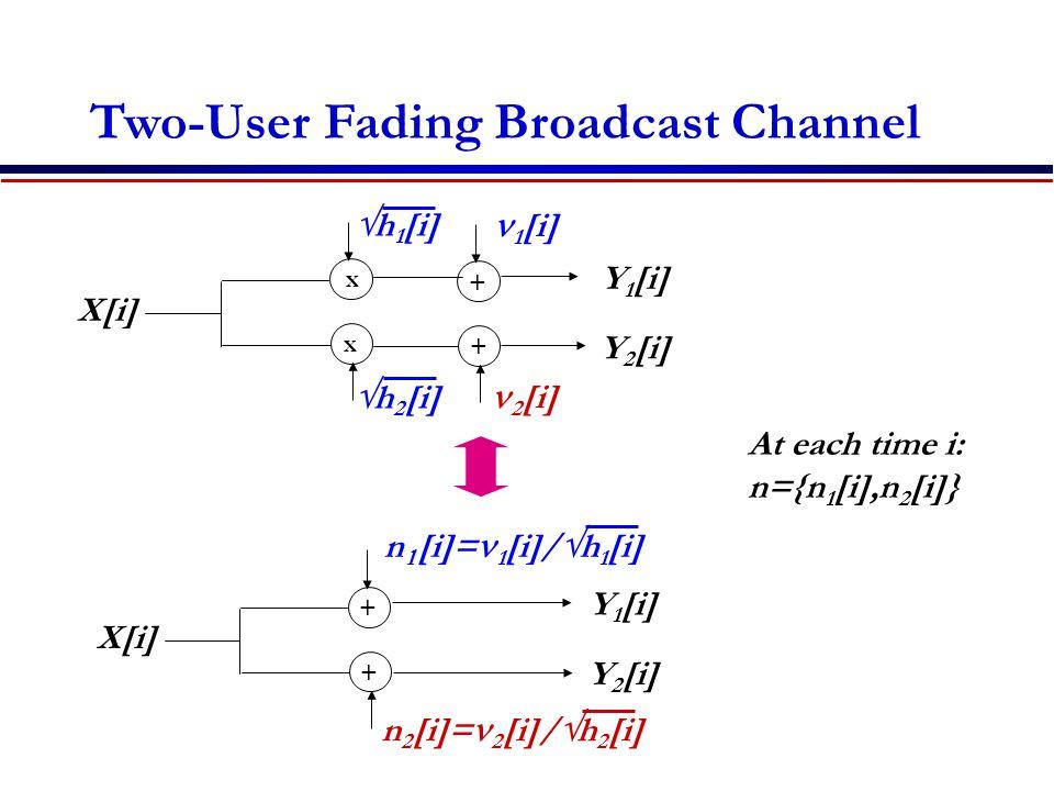 Two-User Fading Broadcast Channel + + X[i] 1 [i] 2 [i] Y 1 [i] Y 2 [i] x x  h 1 [i]  h 2 [i] + + X[i] n  [i]= 1 [i]/  h 1 [i] n 2 [i]= 2 [i]/  h 2 [i] Y 1 [i] Y 2 [i] At each time i: n={n 1 [i],n 2 [i]}