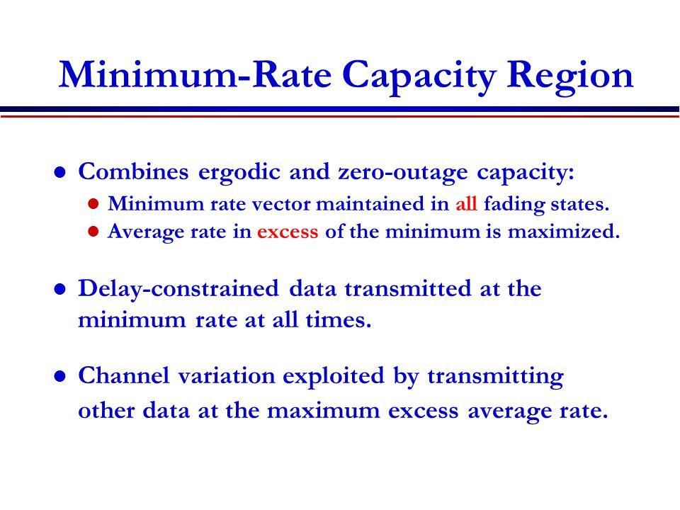 Minimum-Rate Capacity Region Combines ergodic and zero-outage capacity: Minimum rate vector maintained in all fading states.