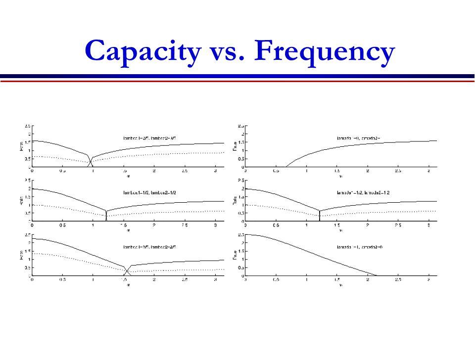 Capacity vs. Frequency