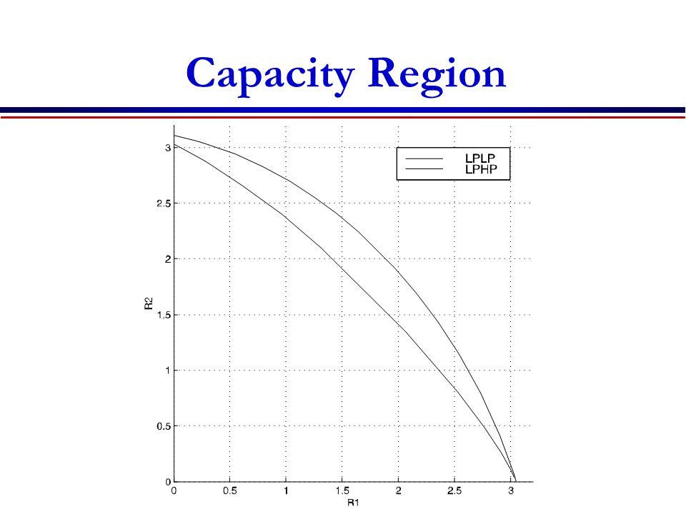 Capacity Region