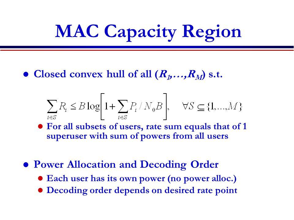 MAC Capacity Region Closed convex hull of all (R 1,…,R M ) s.t.