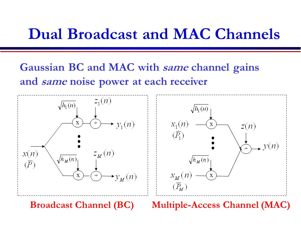 Dual Broadcast and MAC Channels x x + x x + + Gaussian BC and MAC with same channel gains and same noise power at each receiver Broadcast Channel (BC) Multiple-Access Channel (MAC)