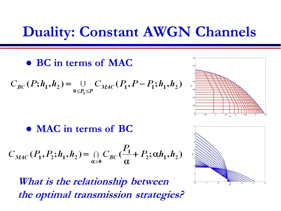 BC in terms of MAC MAC in terms of BC Duality: Constant AWGN Channels What is the relationship between the optimal transmission strategies