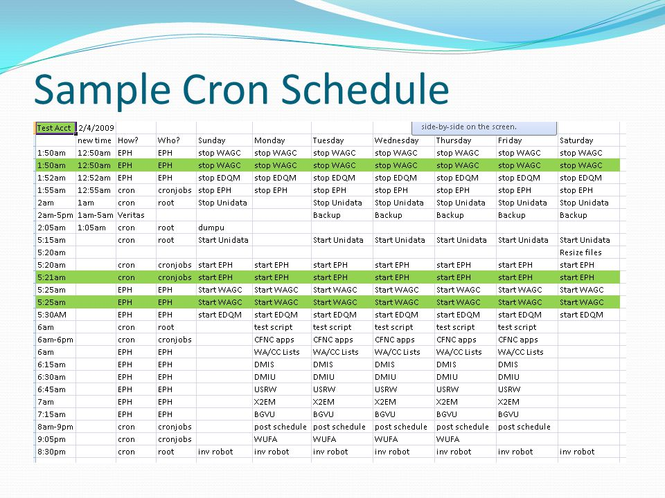Sample Cron Schedule