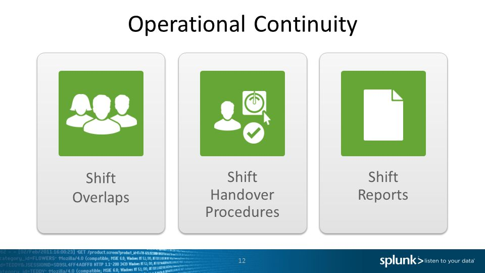 Operational Continuity 12 Shift Overlaps Shift Handover Procedures Shift Reports