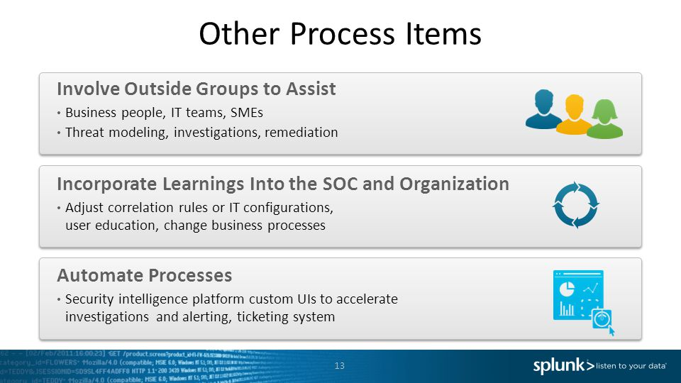 Other Process Items 13 Involve Outside Groups to Assist Business people, IT teams, SMEs Threat modeling, investigations, remediation Incorporate Learnings Into the SOC and Organization Adjust correlation rules or IT configurations, user education, change business processes Automate Processes Security intelligence platform custom UIs to accelerate investigations and alerting, ticketing system
