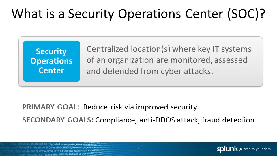 What is a Security Operations Center (SOC).