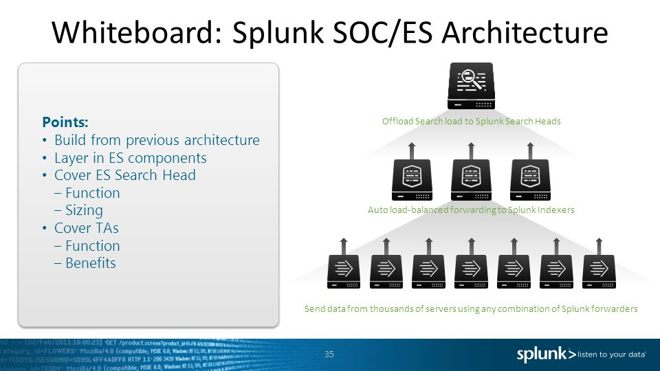 Whiteboard: Splunk SOC/ES Architecture 35 Points: Build from previous architecture Layer in ES components Cover ES Search Head – Function – Sizing Cover TAs – Function – Benefits Offload Search load to Splunk Search Heads Auto load-balanced forwarding to Splunk Indexers Send data from thousands of servers using any combination of Splunk forwarders
