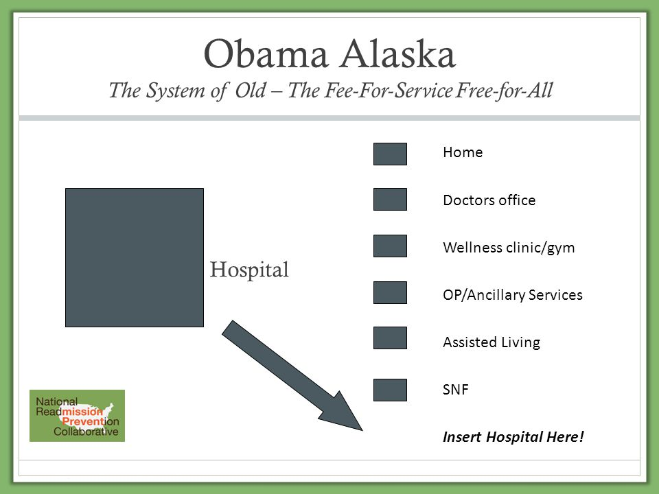 Obama Alaska The System of Old – The Fee-For-Service Free-for-All Hospital Home Doctors office Wellness clinic/gym OP/Ancillary Services Assisted Livi