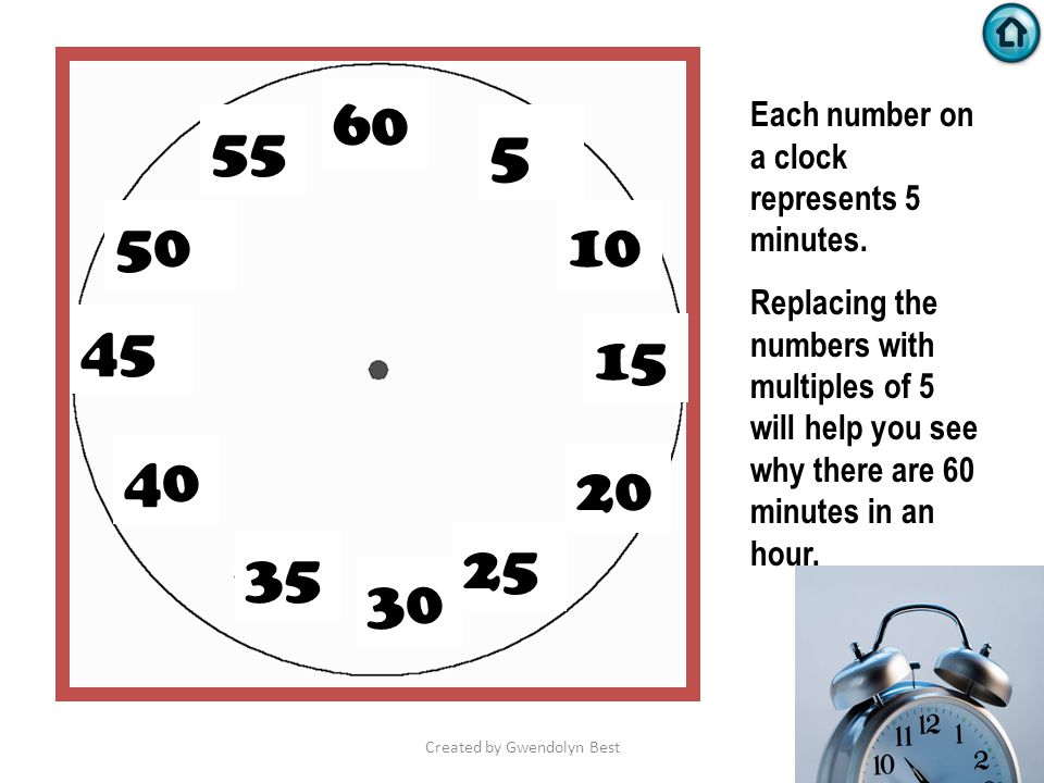 Created by Gwendolyn Best Each number on a clock represents 5 minutes. Replacing the numbers with multiples of 5 will help you see why there are 60 mi