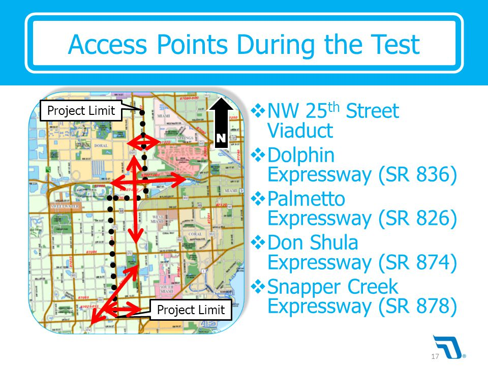 Project Limit N Access Points During the Test  NW 25 th Street Viaduct  Dolphin Expressway (SR 836)  Palmetto Expressway (SR 826)  Don Shula Expre