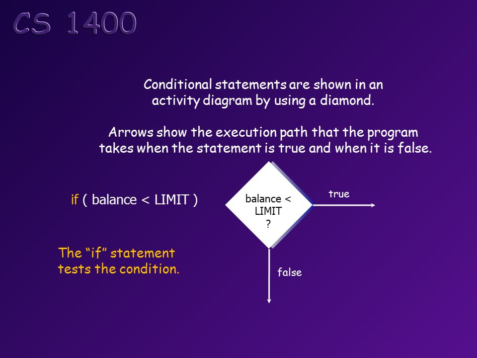 Conditional statements are shown in an activity diagram by using a diamond.
