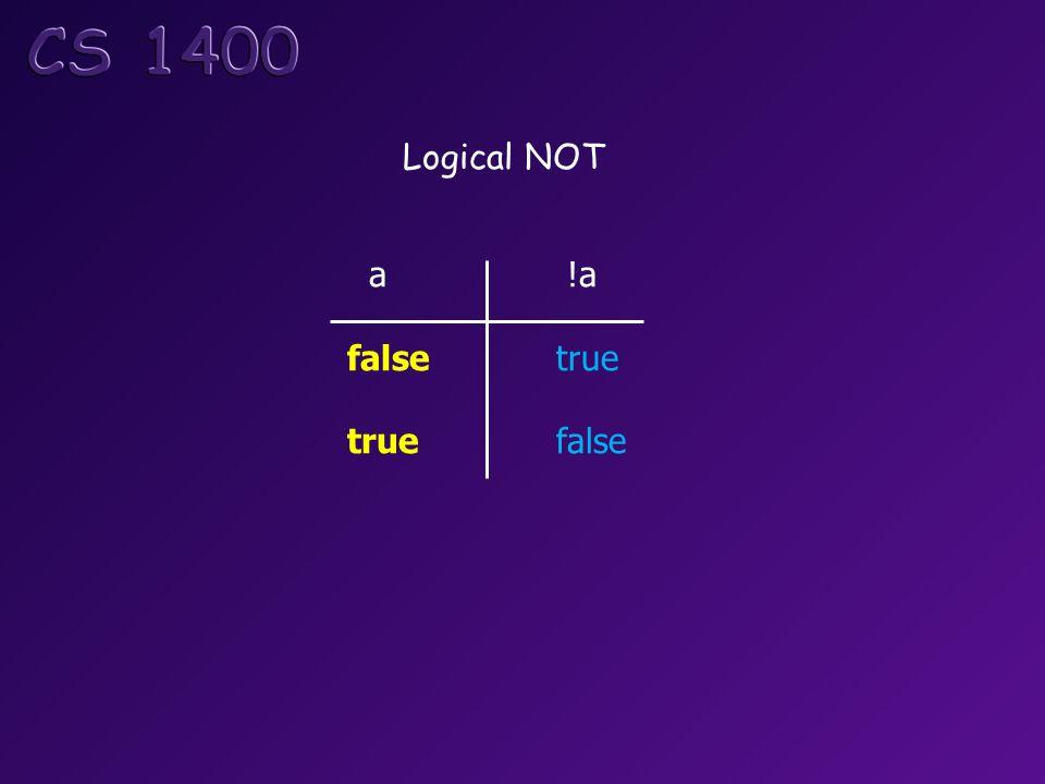 a !a falsetrue truefalse Logical NOT