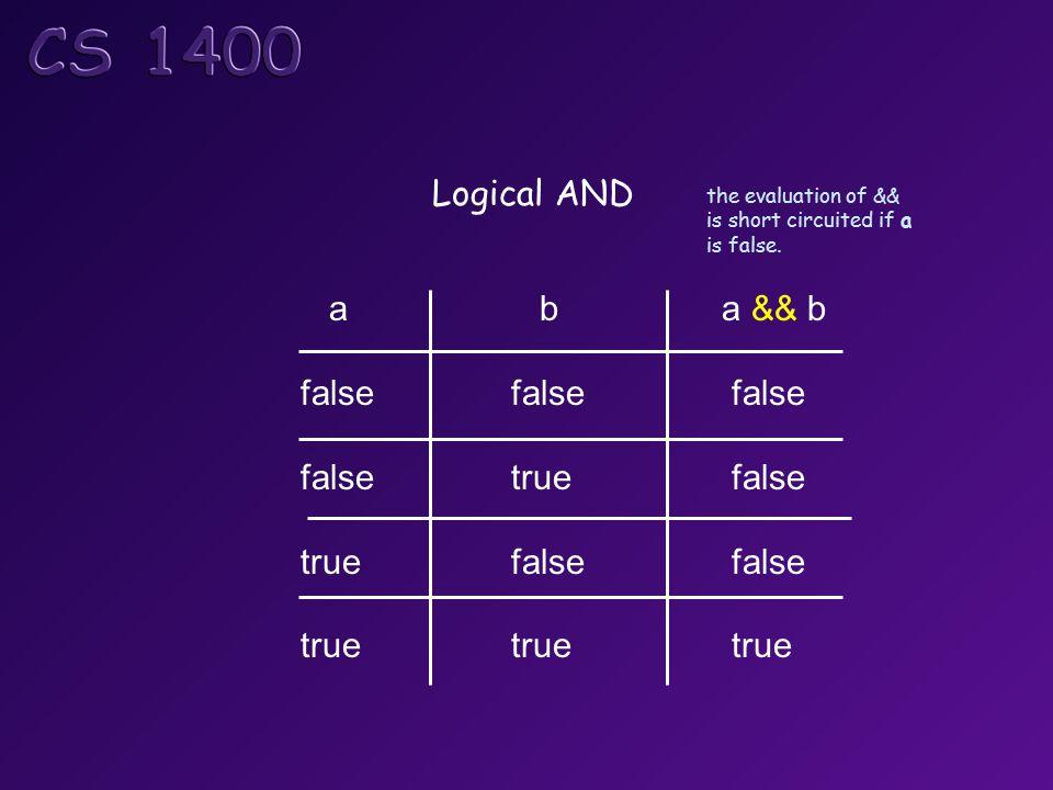 Logical AND a ba && b falsefalse false falsetrue false truefalse false truetrue true the evaluation of && is short circuited if a is false.