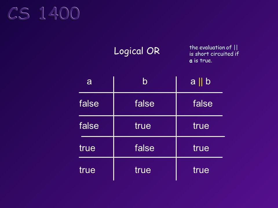 Logical OR a ba || b falsefalse false falsetrue true truefalse true truetrue true the evaluation of || is short circuited if a is true.
