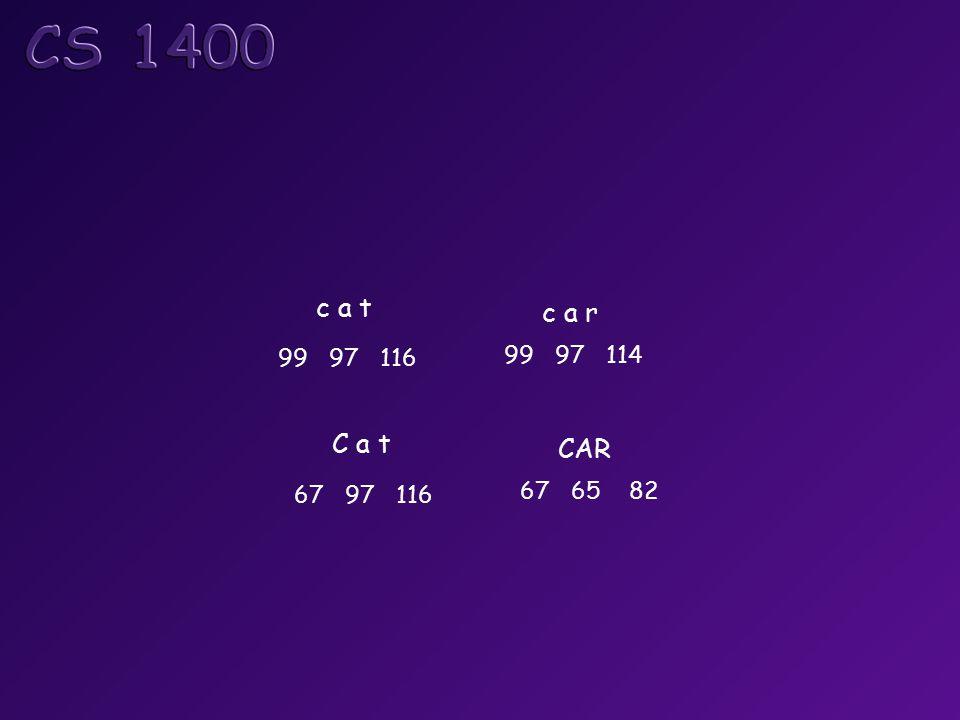 c a t c a r 99 97 116 99 97 114 C a t CAR 67 97 116 67 65 82