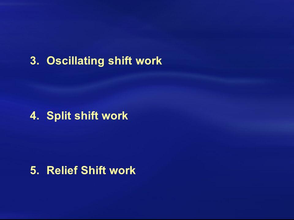 3.Oscillating shift work 4.Split shift work 5.Relief Shift work