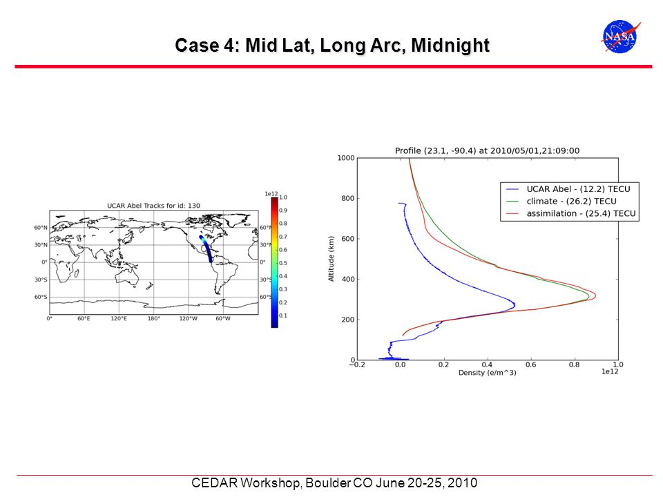 CEDAR Workshop, Boulder CO June 20-25, 2010 Case 4: Mid Lat, Long Arc, Midnight