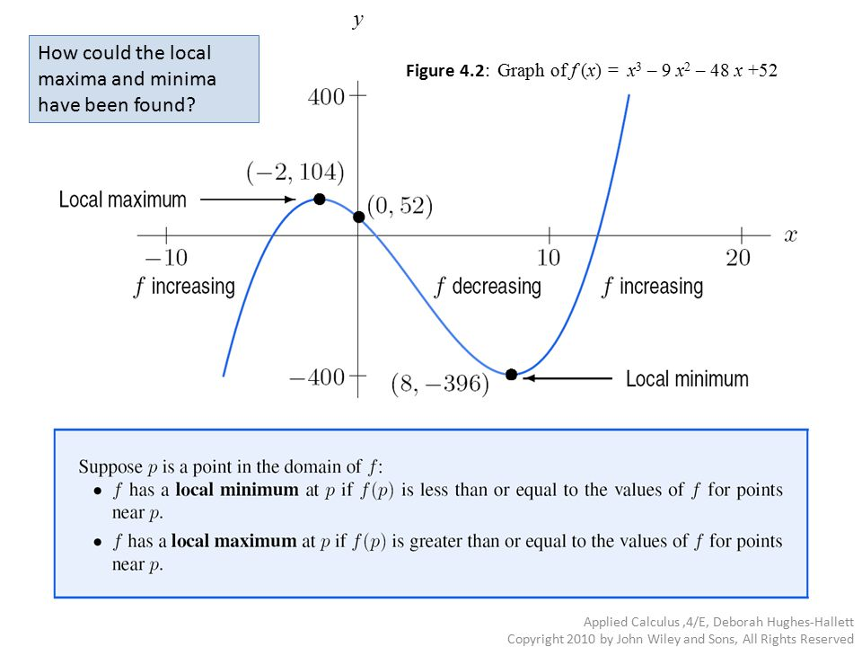 Applied Calculus,4/E, Deborah Hughes-Hallett Copyright 2010 by John Wiley and Sons, All Rights Reserved Figure 4.2: Graph of f (x) = x 3 – 9 x 2 – 48 x +52 y How could the local maxima and minima have been found?